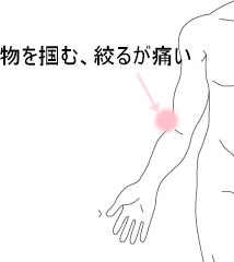 物を掴んだりタオルを絞る時に肘が痛い